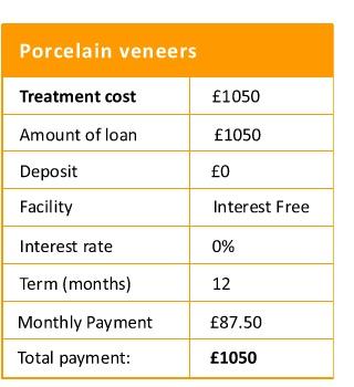finance-treatments-example